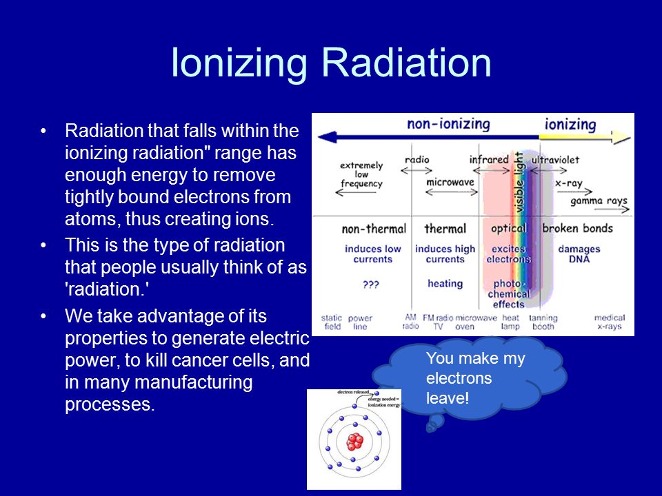 ionizing radiation thesis Since the discovery of x rays by roentgen in 1895, the ionizing radiation has  been extensively utilized in a variety of medical and industrial.