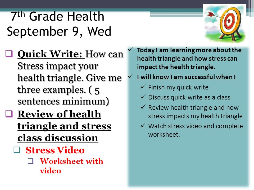 7th Grade Health September 1 Tuesday ppt download – Health Triangle Worksheet