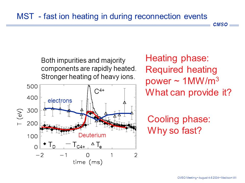 MST - fast ion heating in during reconnection events