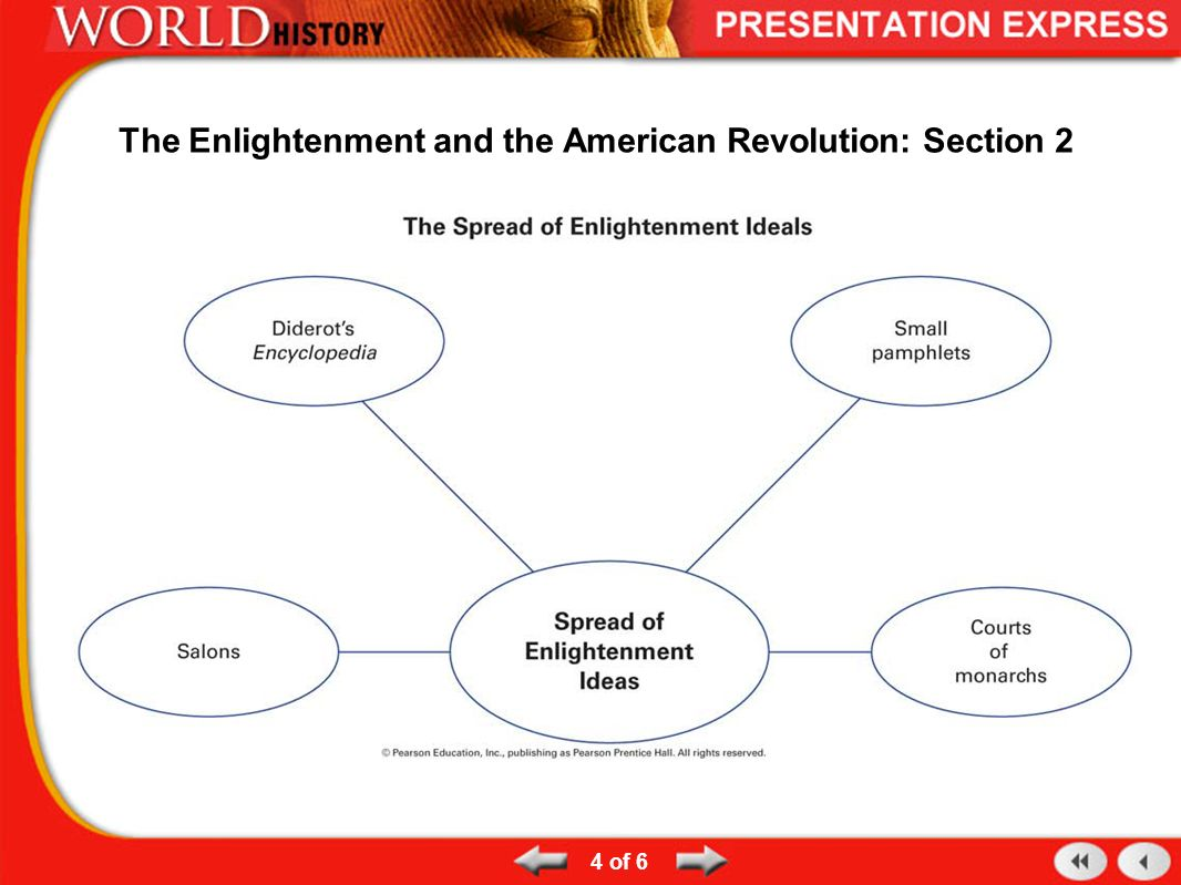 enlightenment ideas Craig white's literature courses terms / themes  the enlightenment or age of reason (aka neo-classical era) incl the scientific revolution.