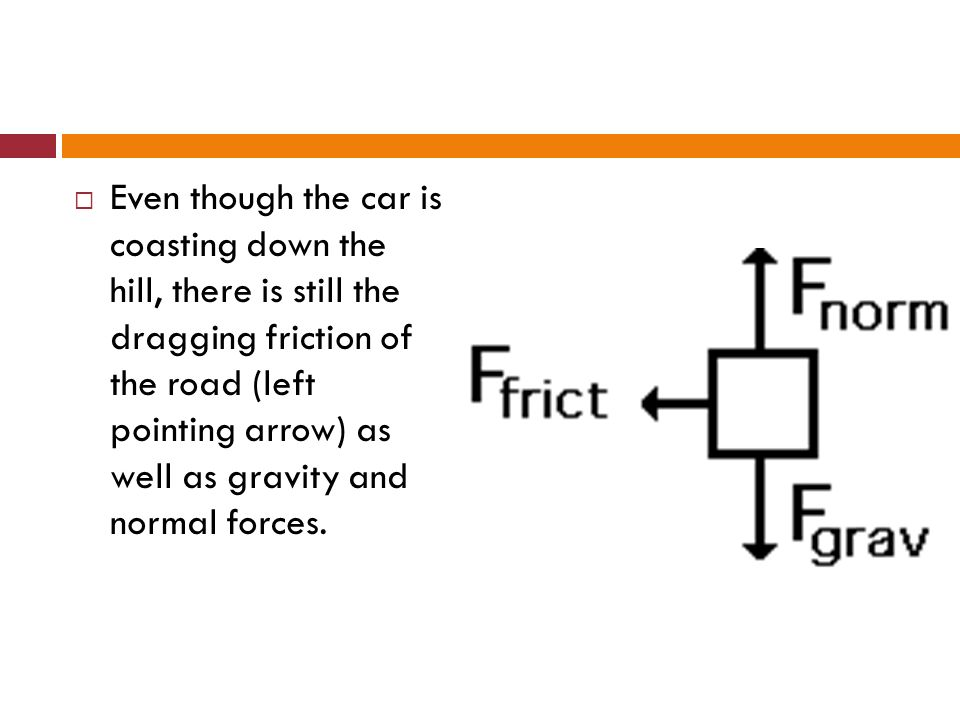 Even though the car is coasting down the hill, there is still the dragging friction of the road (left pointing arrow) as well as gravity and normal forces.