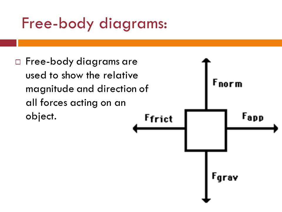 Free-body diagrams: Free-body diagrams are used to show the relative magnitude and direction of all forces acting on an object.