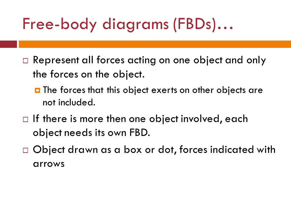 Free-body diagrams (FBDs)…