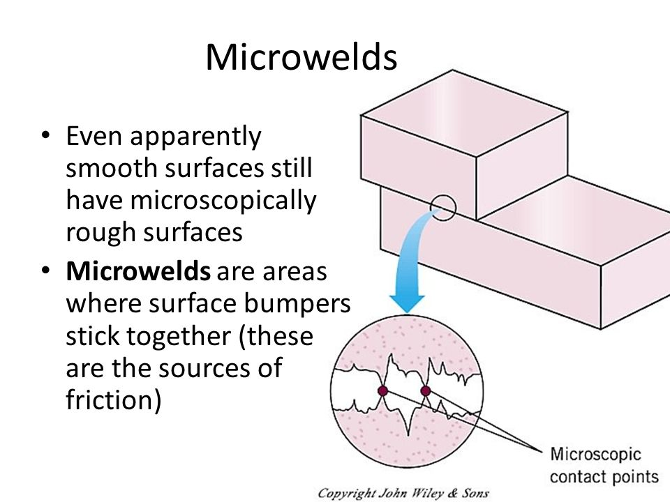 Microwelds Even apparently smooth surfaces still have microscopically rough surfaces.