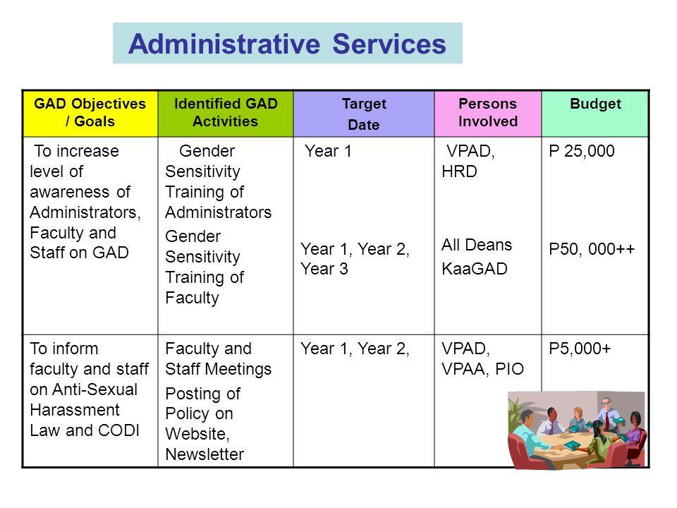 USEP Gender and Development Program - ppt video online download