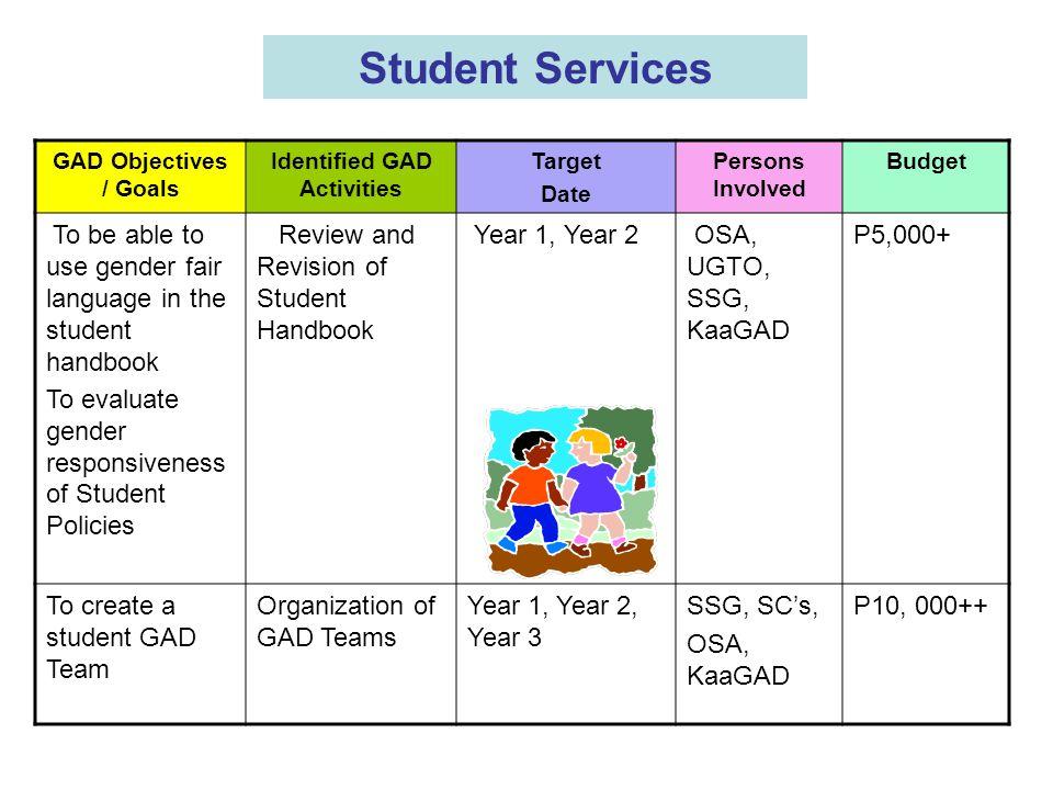 Questionnaire Design Dr Amna Rehana Siddiqui Professor Ashry Gad ...