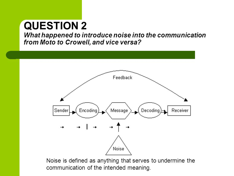 QUESTION 2 What happened to introduce noise into the communication from Moto to Crowell, and vice versa