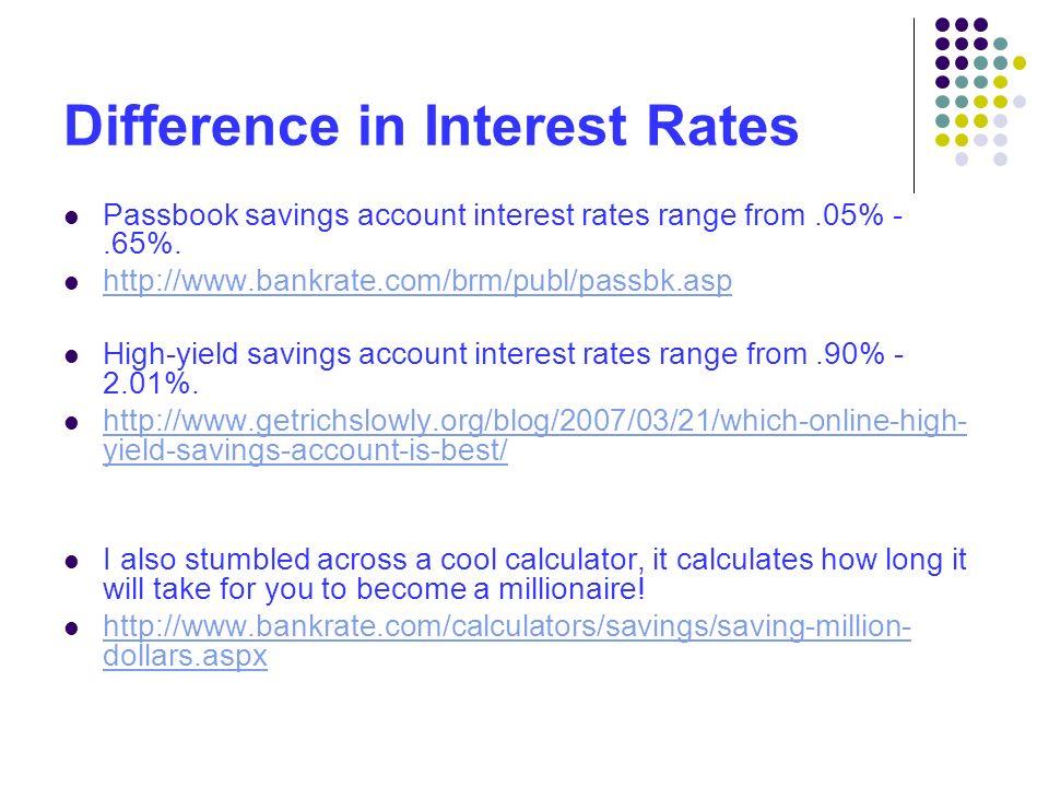 interest yield calculator