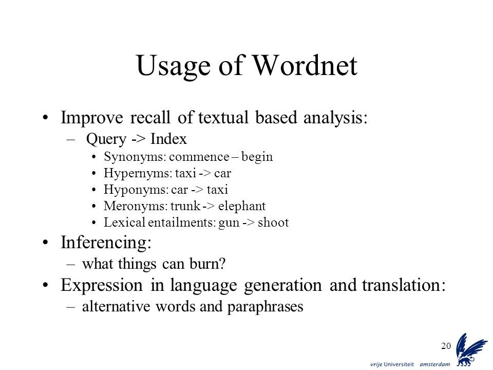Usage of Wordnet Improve recall of textual based analysis: