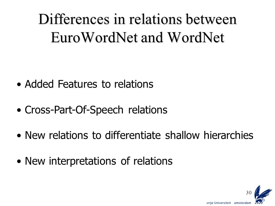 Differences in relations between EuroWordNet and WordNet