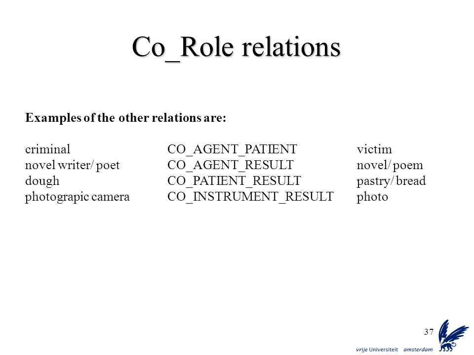 Co_Role relations Examples of the other relations are: