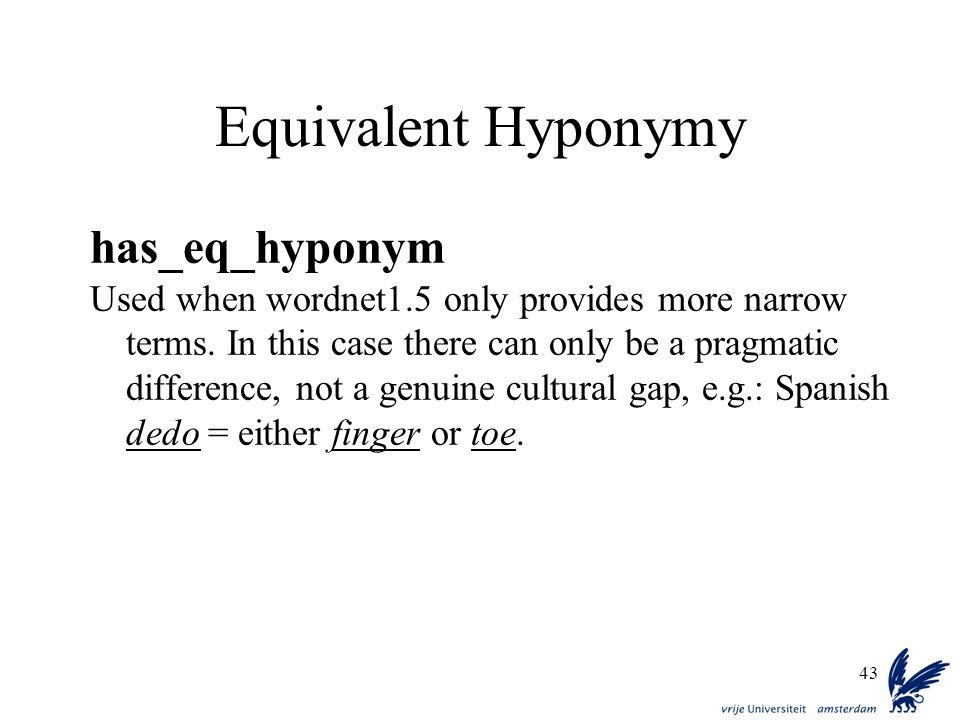 Equivalent Hyponymy has_eq_hyponym