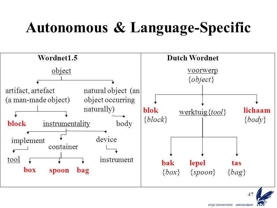 Autonomous & Language-Specific