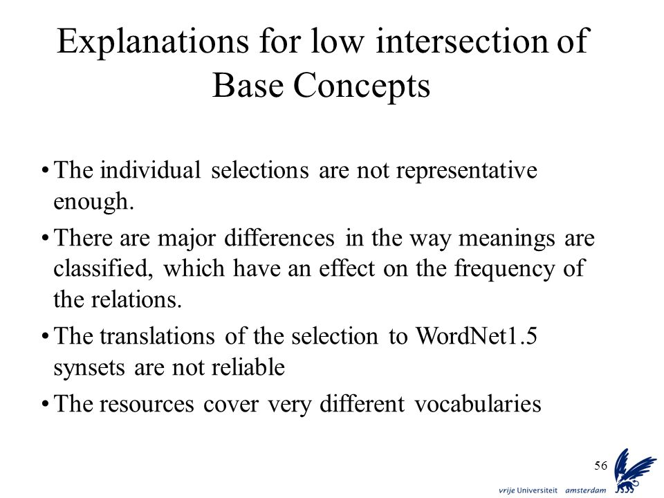 Explanations for low intersection of Base Concepts