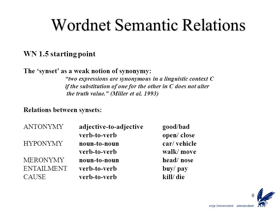 Wordnet Semantic Relations