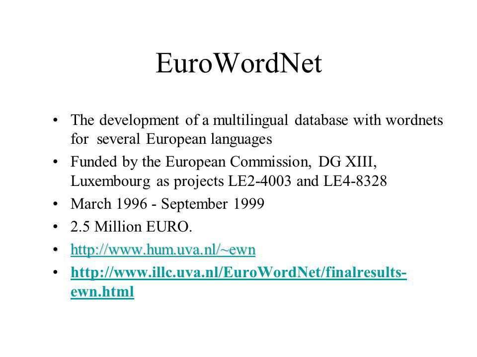 EuroWordNet The development of a multilingual database with wordnets for several European languages.