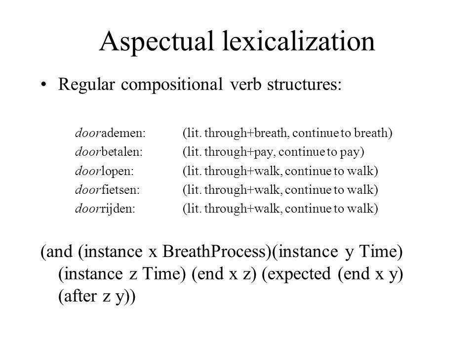 Aspectual lexicalization