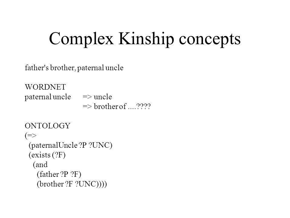 Complex Kinship concepts