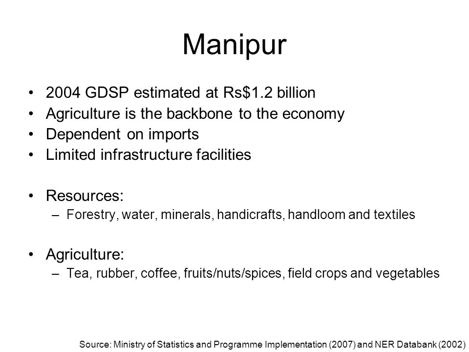 Manipur 2004 GDSP estimated at Rs$1.2 billion