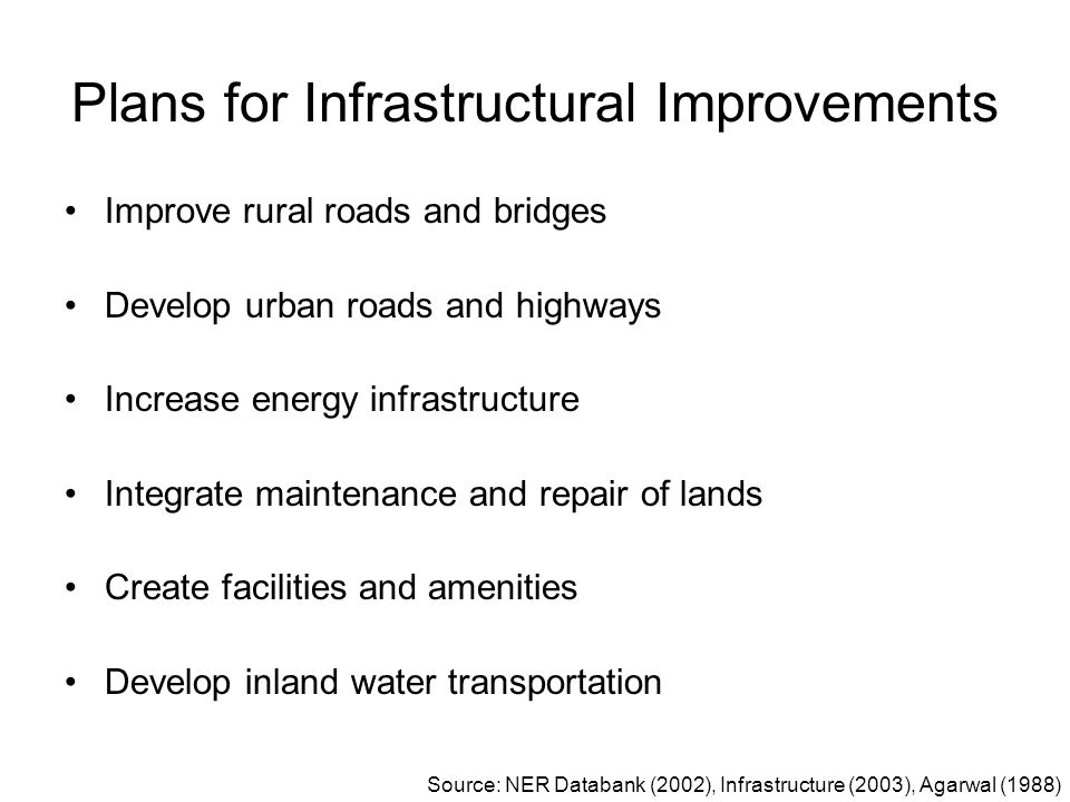 Plans for Infrastructural Improvements
