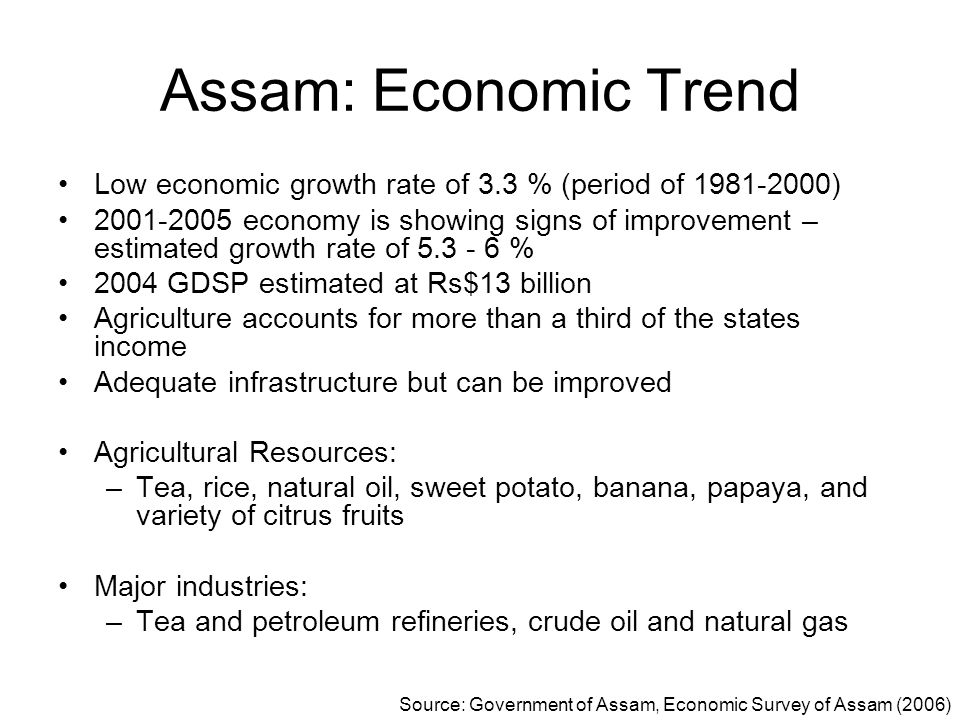 Assam: Economic Trend Low economic growth rate of 3.3 % (period of 1981-2000)