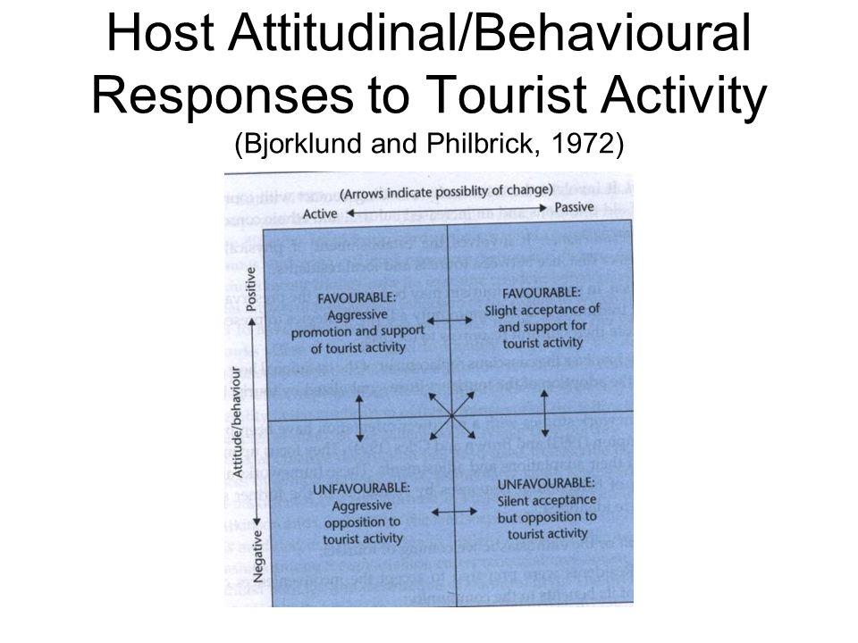 Host Attitudinal/Behavioural Responses to Tourist Activity (Bjorklund and Philbrick, 1972)