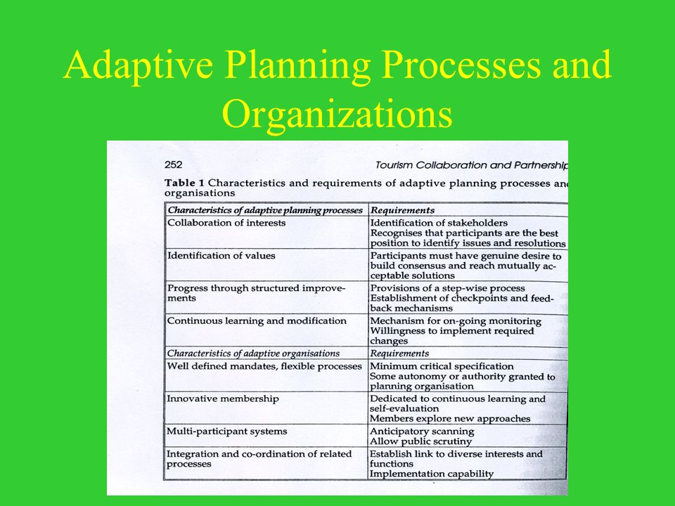 Adaptive Planning Processes and Organizations