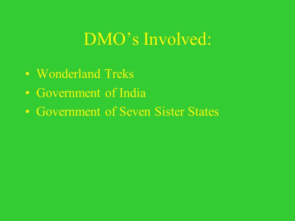 DMO's Involved: Wonderland Treks Government of India