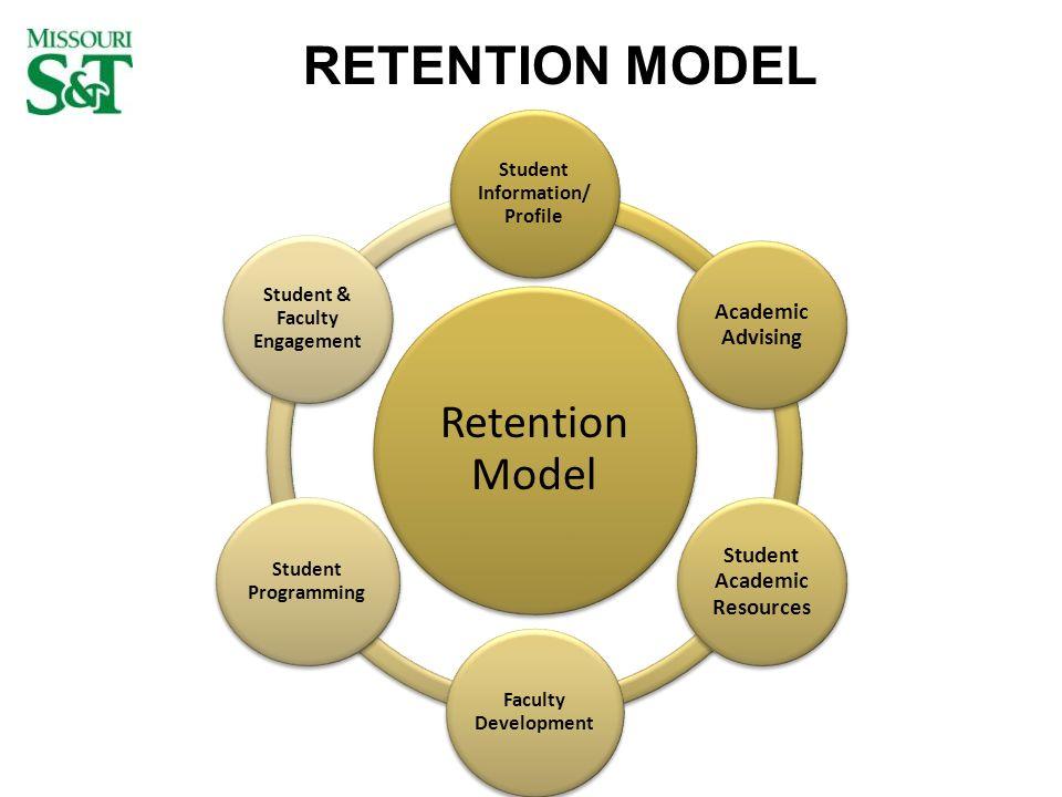 retention management