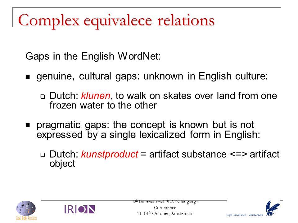 Complex equivalece relations