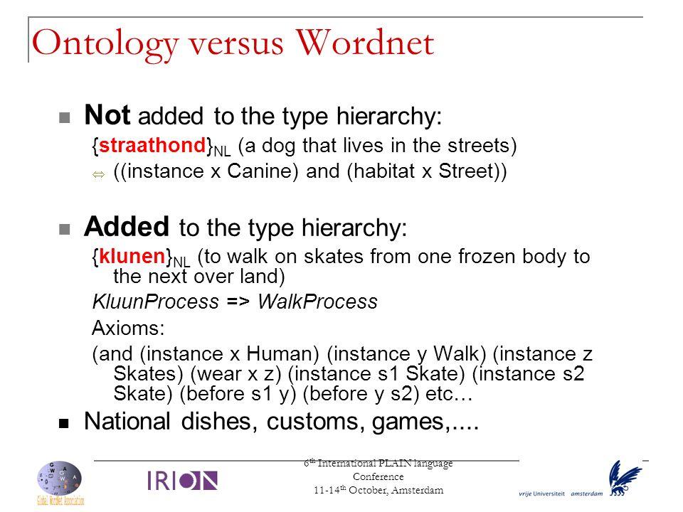 Ontology versus Wordnet