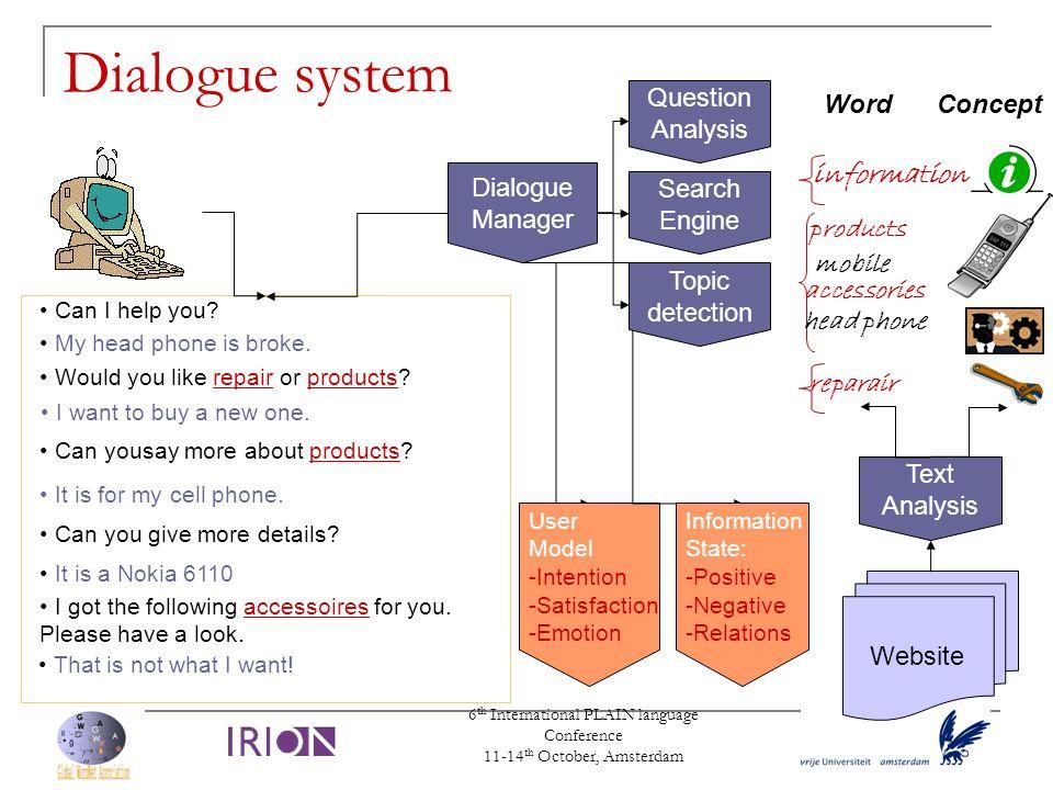 6th International PLAIN language Conference