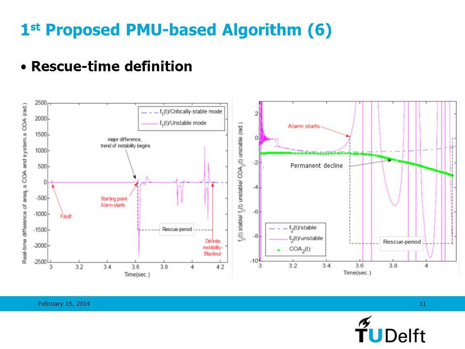 1st Proposed PMU-based Algorithm (6)