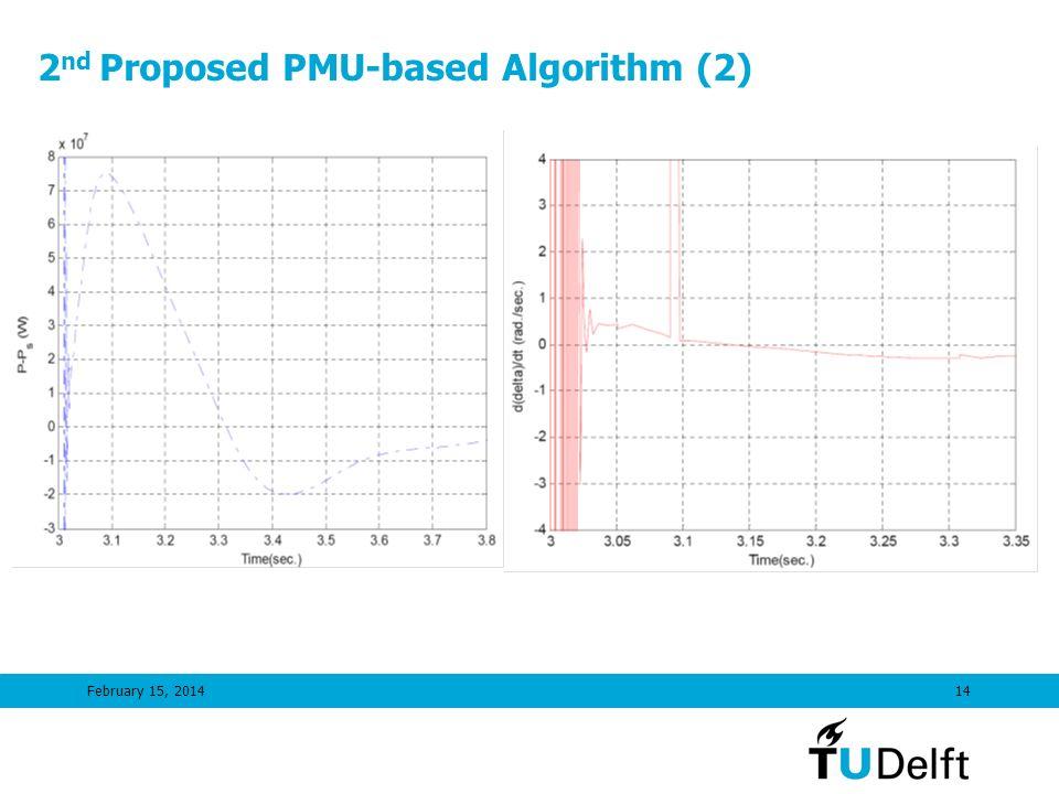 2nd Proposed PMU-based Algorithm (2)