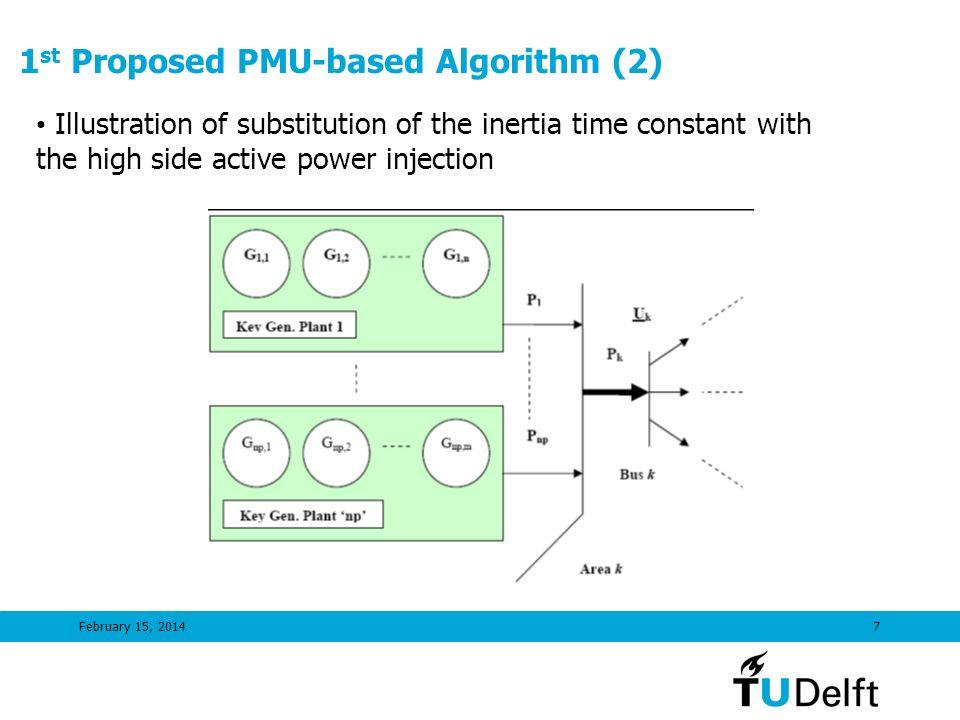 1st Proposed PMU-based Algorithm (2)