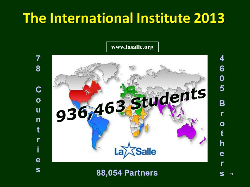 The International Institute 2013