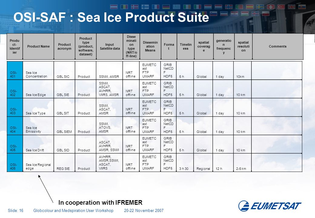 OSI-SAF : Sea Ice Product Suite