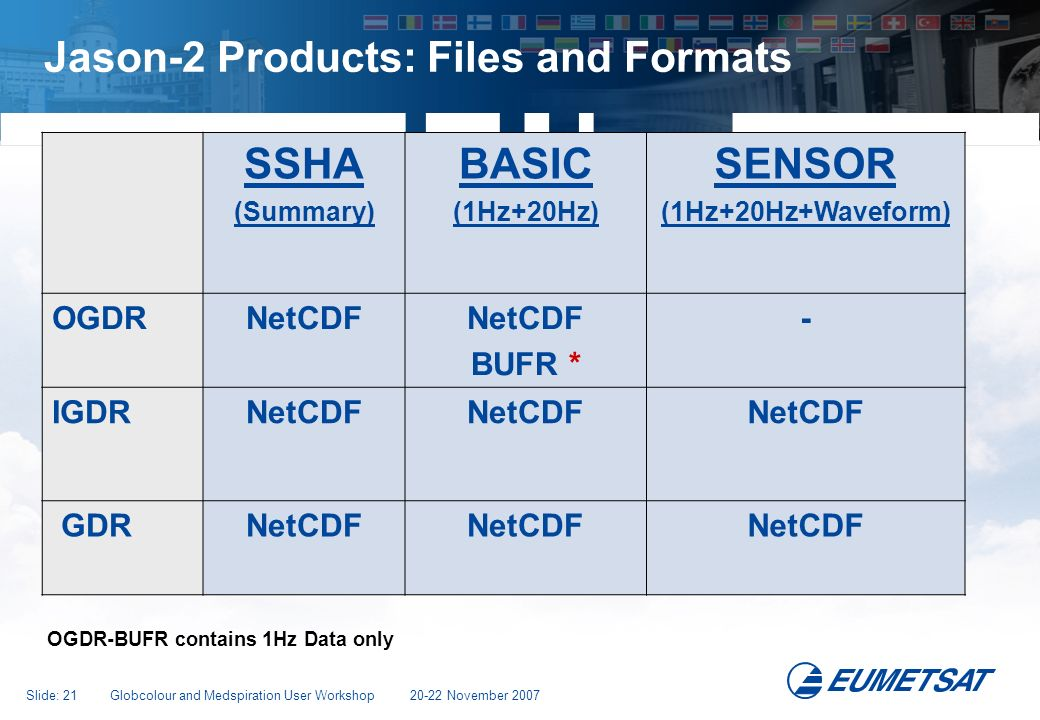 Jason-2 Products: Files and Formats