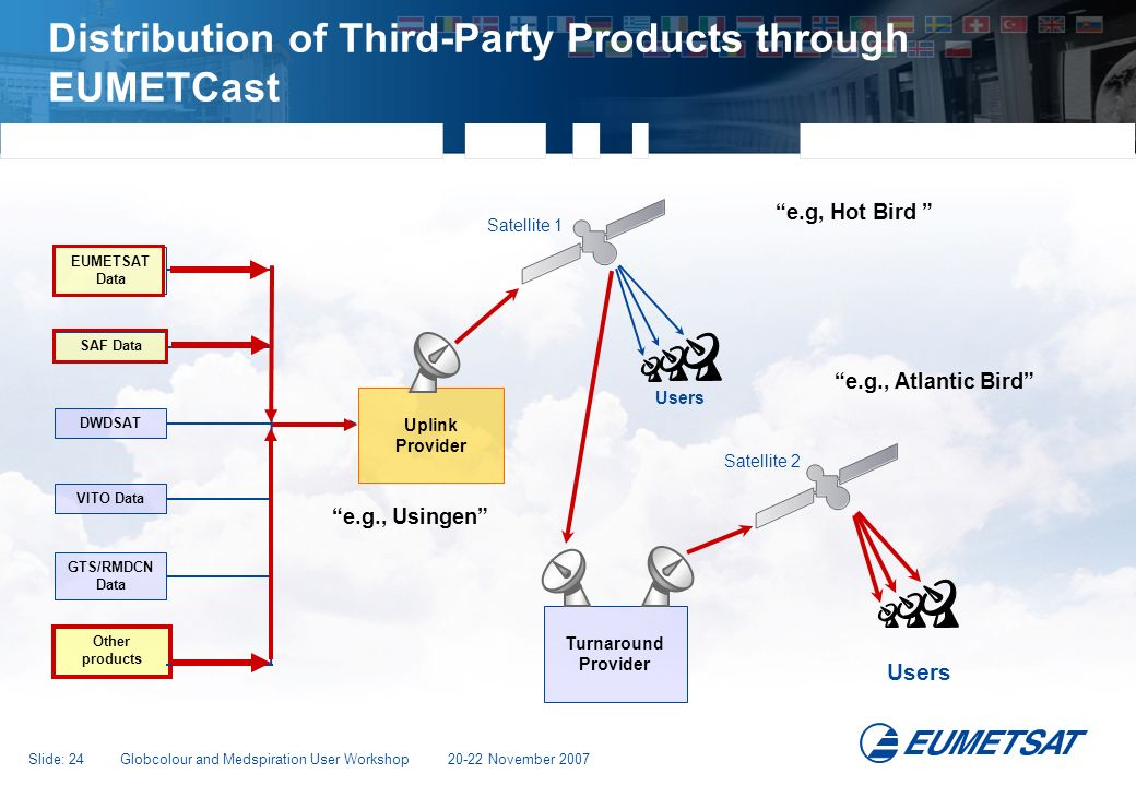 Distribution of Third-Party Products through EUMETCast