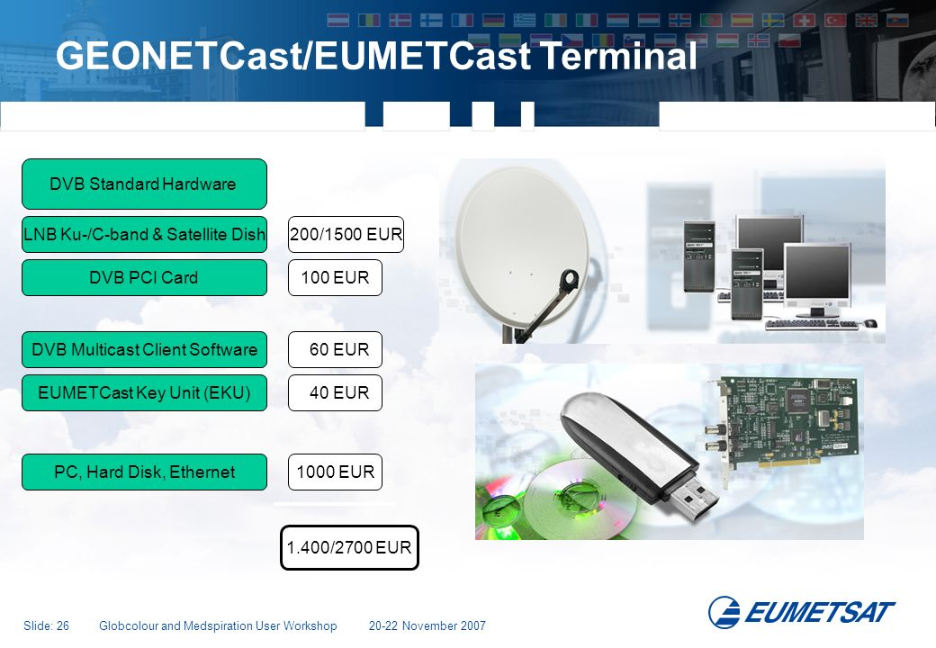 GEONETCast/EUMETCast Terminal