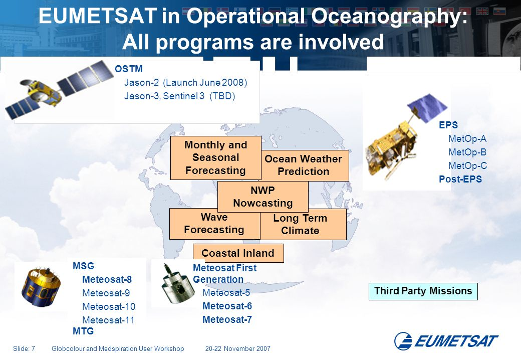 EUMETSAT in Operational Oceanography: All programs are involved