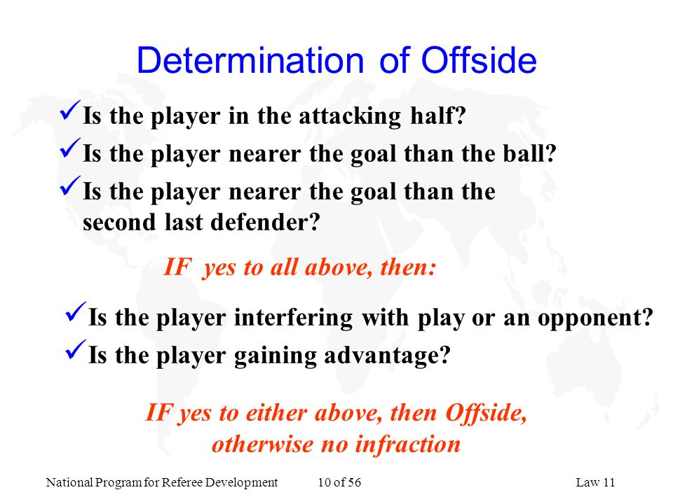 Determination of Offside