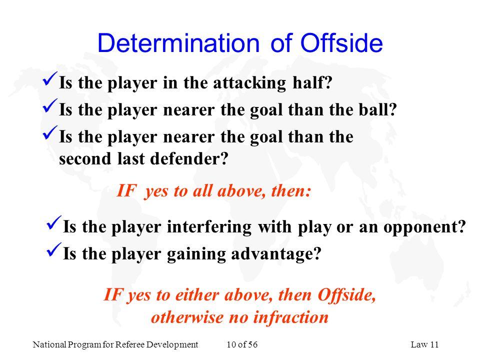 Determination of Offside
