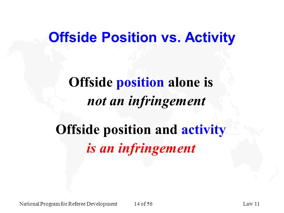 Offside Position vs. Activity