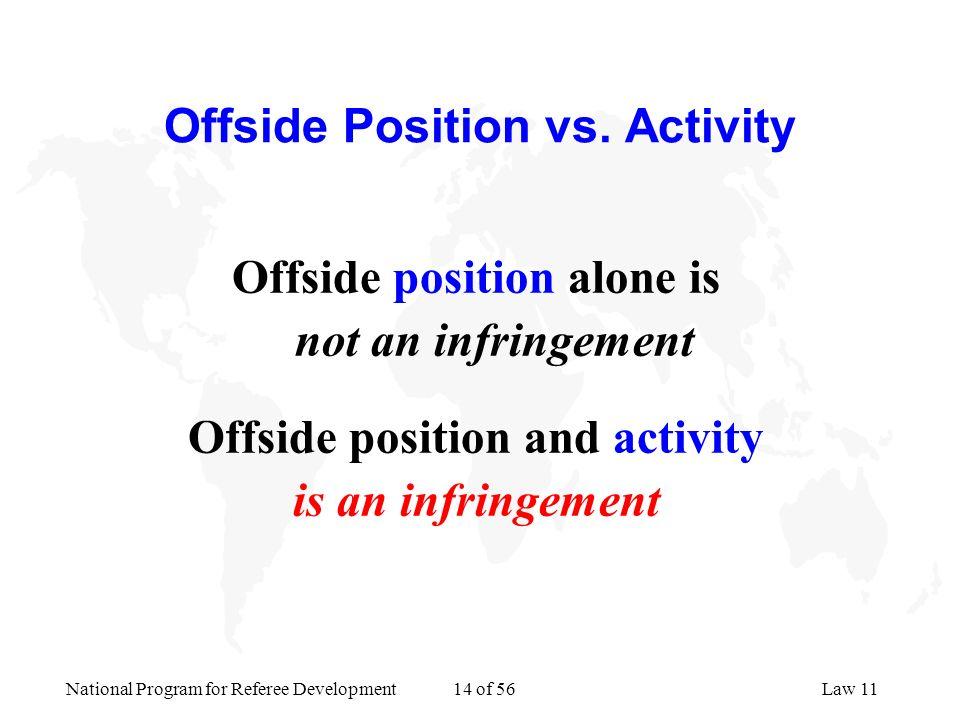 Offside Position vs. Activity