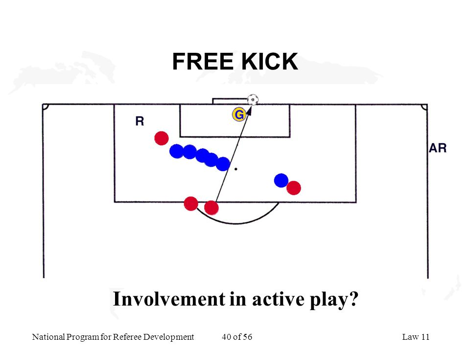 FREE KICK Involvement in active play
