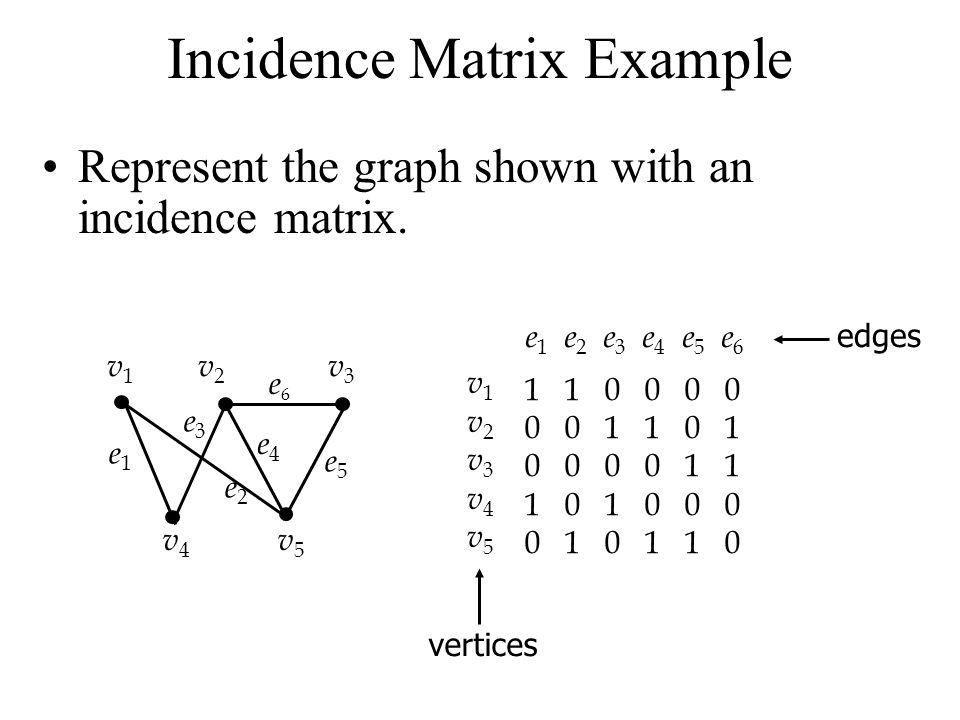 Incidence Matrix Example