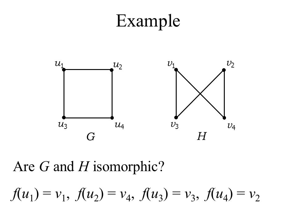 Example Are G and H isomorphic
