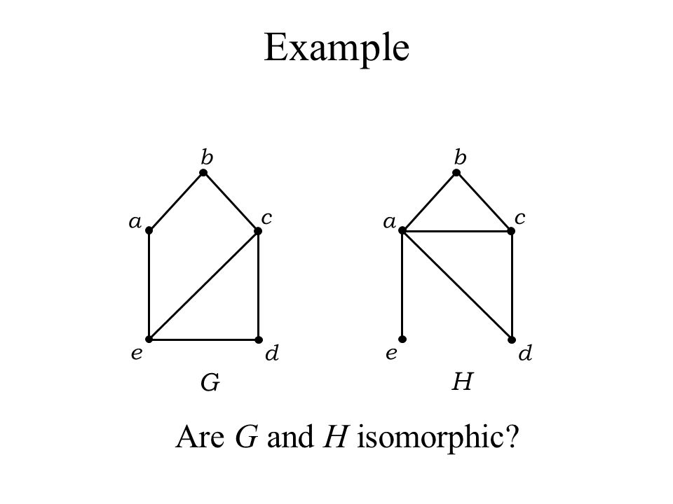 Example a e d c G H b Are G and H isomorphic