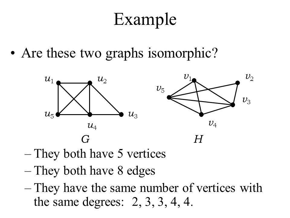 Example Are these two graphs isomorphic They both have 5 vertices